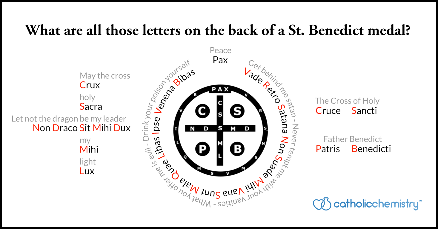 Explanation of St. Benedict Medal